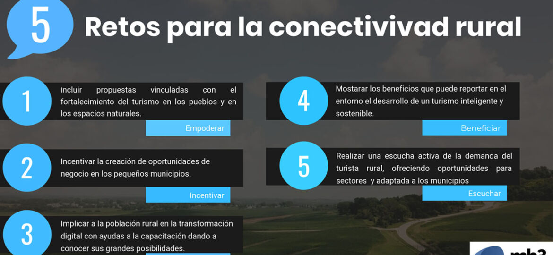 Nº3_Conectividad Rural